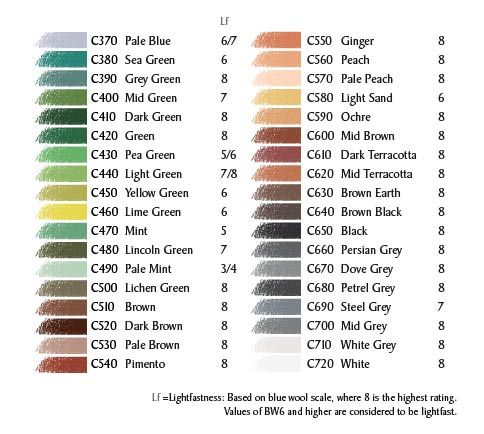 Derwent Coloursoft lightfast colour chart greens, browns and greys