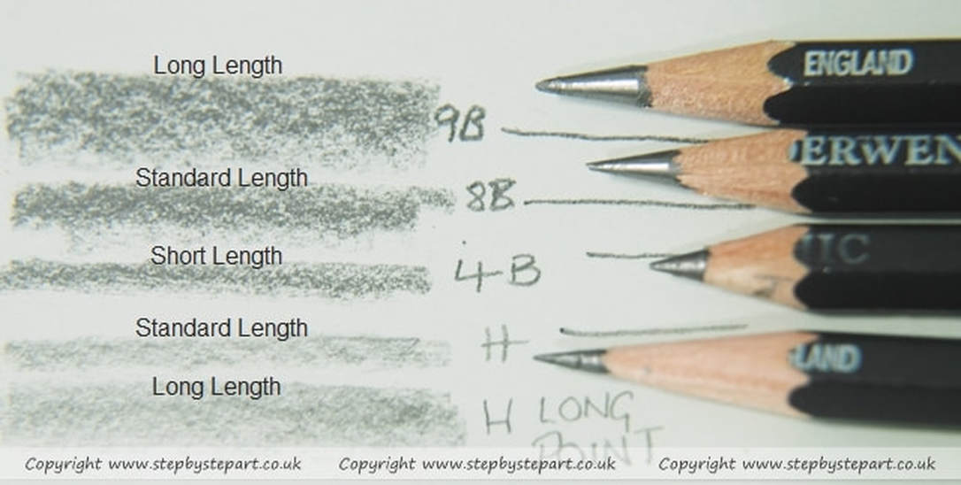 Derwent Graphic pencil leads and lead marks