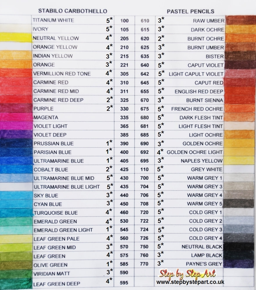 Faber Castell Pitt Pastels official colour chart and lightfast codes